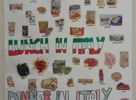 Poster about Food